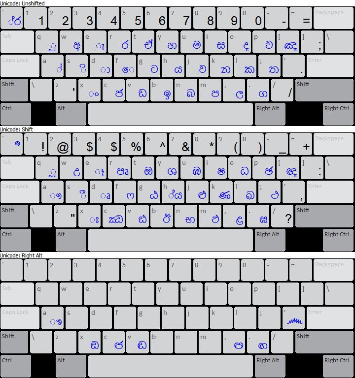 Sinhala Keyboard Help