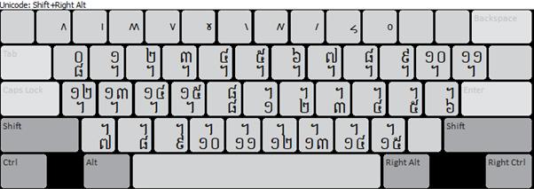 Khmer Angkor Keyboard Help