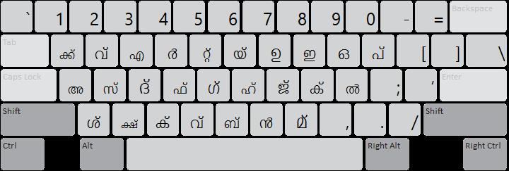 keyman malayalam keyboard