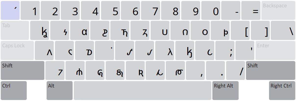 Osage Keyboard Help